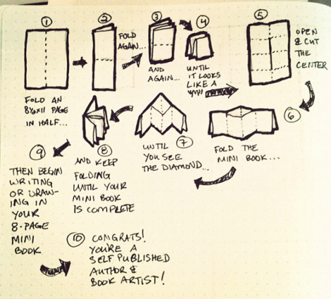 Here are instructions for folding a mini book.