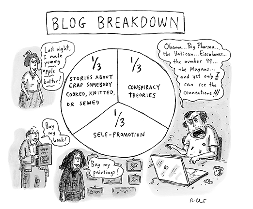 Blog Breakdown